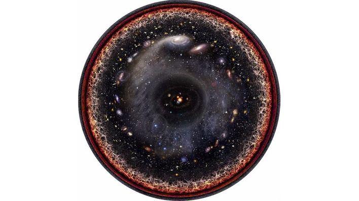Todo el universo observable, junto en una sola imagen