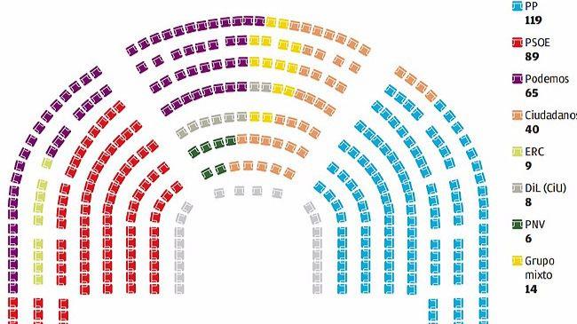 La Mesa del Congreso acuerda sacar a Podemos del