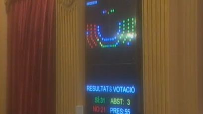 El Parlament aprueba la PNL por la que también se prohíbe el toro de Fornalutx