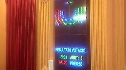 Resultados de la votación para reformar la ley de protección animal