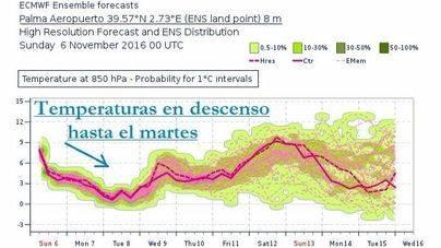 Ya se nota el cambio de temperatura respecto a días atrás.