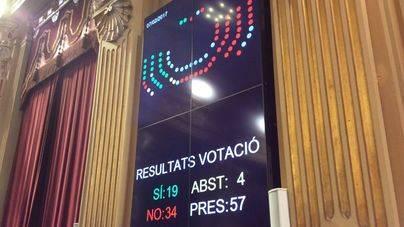 El Pacte dilata la elección de Baltasar Picornell como presidente del Parlament