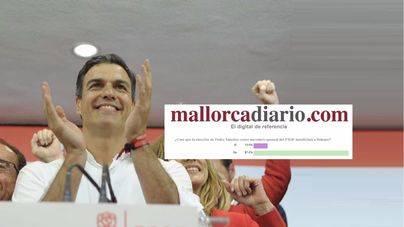 Los lectores no creen que la elección de Pedro Sánchez beneficie a Balears