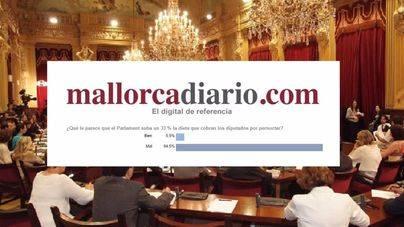 Al 94,5 % de los lectores le parece mal el aumento de las dietas del Parlament