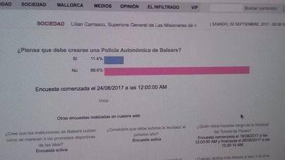 La gran mayoría de los lectores creen que no es necesaria una policía autonómica en Balears