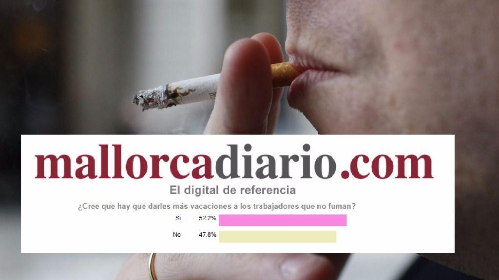 un 51,4% de los lectores creen que los trabajadores no fumadores