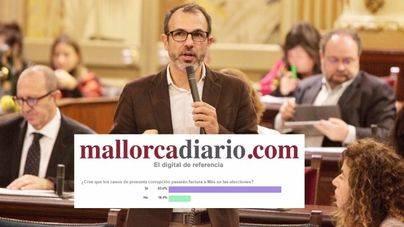 Ocho de cada diez lectores creen que los casos que salpican a Més le pasarán factura en las elecciones