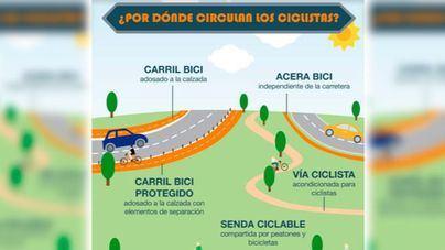 Sixt promueve una conducción responsable para mejorar la seguridad vial de los ciclistas
