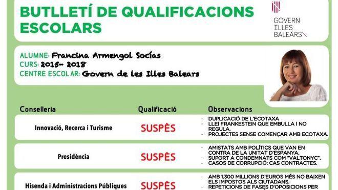El Pacte recibe el 'boletín de notas' con todas las asignaturas suspendidas