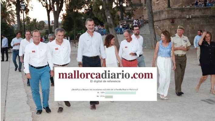 El 80 por ciento de los lectores avala a la Casa Real y cree que su presencia beneficia a Mallorca