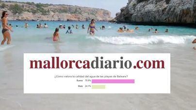 Tres de cada cuatro lectores cree que la calidad de las aguas de las playas de Mallorca es buena