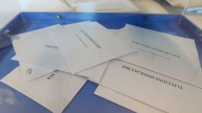 Más de 13.000 profesores de enseñanza pública votan este martes en las elecciones sindicales docentes