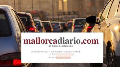 El 54,8 por ciento de los lectores asumiría restricciones para mejorar el tráfico en el centro de Palma