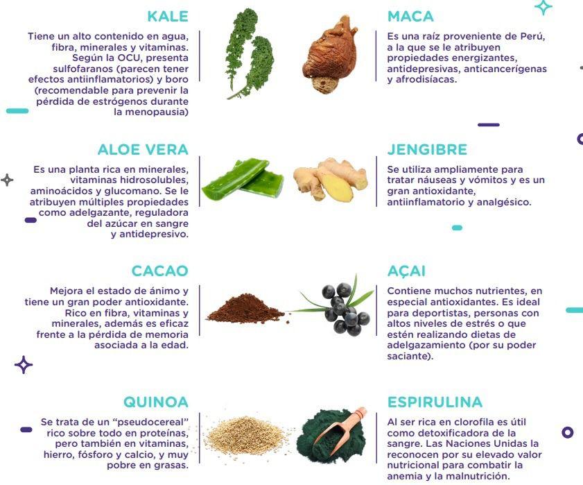 que alimentos contienen fosforo y calcio