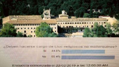 Los lectores están en contra de que religiosos no mallorquines se hagan cargo del Santuari de Lluc