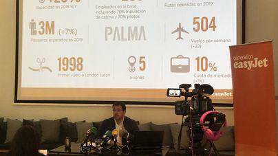 Easy Jet mantendrá cinco aviones en Palma en temporada alta