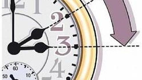 Cambio de hora: en la madrugada del domingo a las dos serán las tres