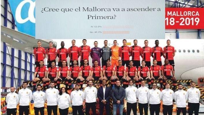 El 54 por ciento de los lectores cree que el Mallorca subirá a Primera