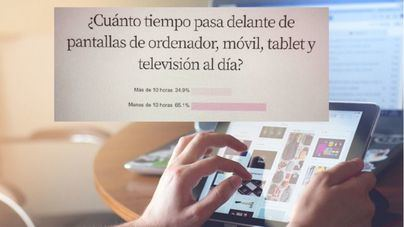 Un 35% de lectores reconocen pasar 'más de 10 horas diarias' frente a alguna pantalla