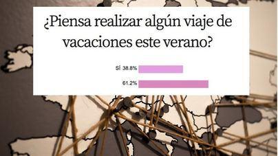 La mayoría de lectores no tiene previsto hacer un viaje de vacaciones este verano