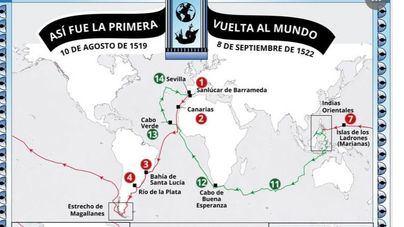 Cinco siglos del inicio de la vuelta al mundo de Magallanes y Elcano
