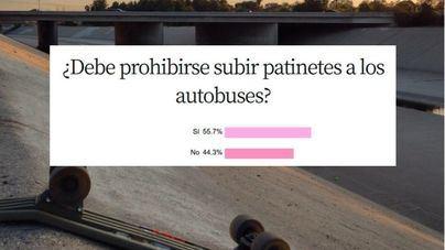 División de opiniones entre los lectores sobre si debe prohibirse subir patinetes a los autobuses