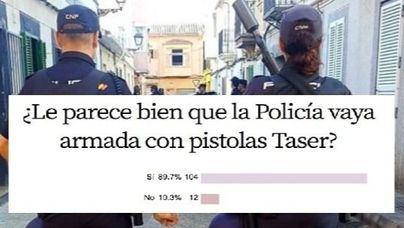 Un 89,7 por ciento de encuestados a favor de que la Policía use pistolas Taser