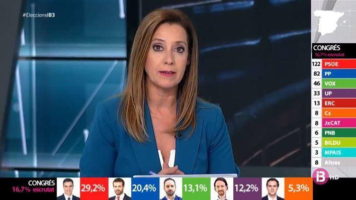 El especial elecciones de IB3 consigue 18.000 espectadores