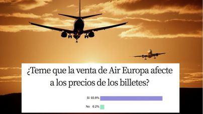 Sólo un 6,2 por ciento de los encuestados cree que la venta de Air Europa no afectará a las tarifas