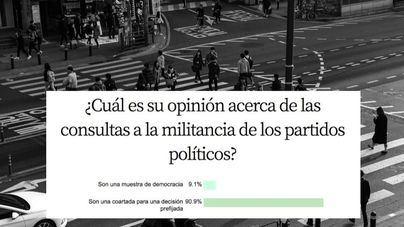 El 90,9 por cien de encuestados cree que las consultas a la militancia son 'una coartada' para decisiones ya tomadas