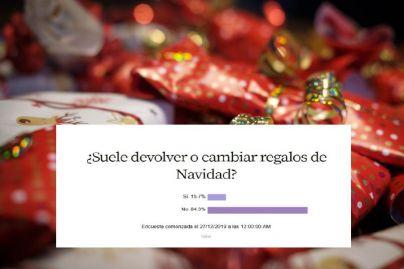 Un 15,7 por cien de encuestados suele devolver los regalos recibidos por Navidad