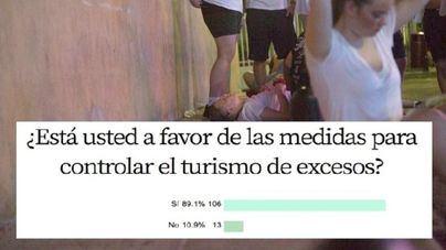 El 89,9 por cien de encuestados, a favor del decreto contra el turismo de excesos