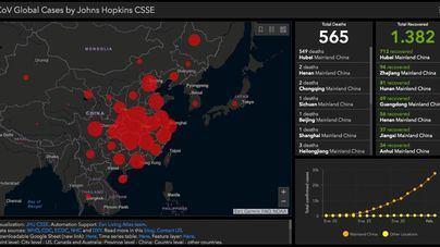 La web de recuento del coronavirus en tiempo real supera ya los 37.500 casos confirmados