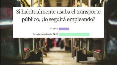 El 74, 4 por cien de encuestados no seguirá usando el transporte público y cogerá el coche