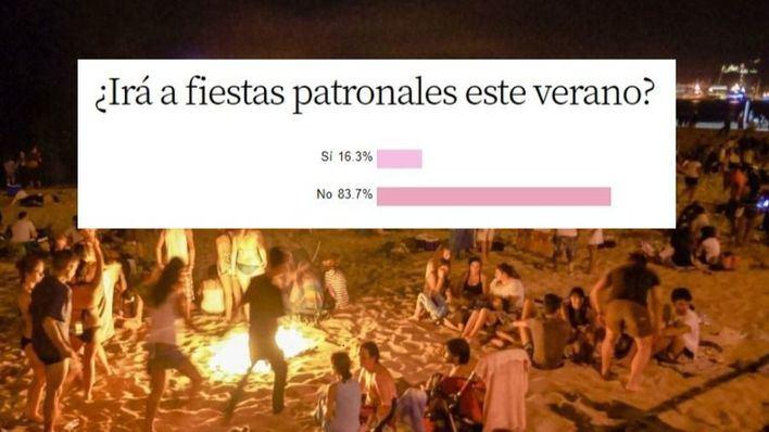 Un 83,7 por cien de encuestados no participará este año en fiestas patronales
