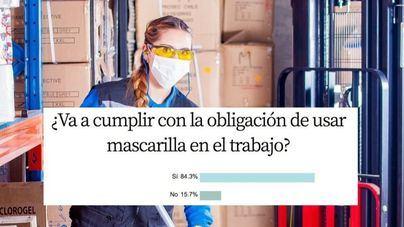 El 84,3 por cien de encuestados asegura que usará mascarillas en el trabajo
