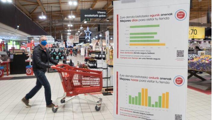 Eroski informará sobre los horarios de mayor y menor afluencia a sus tiendas estas navidades