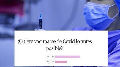 El 67,5 por cien de encuestados quiere vacunarse