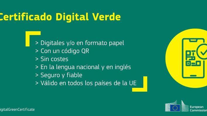 Primer paso para crear el pasaporte de vacunación: nace el certificado digital verde