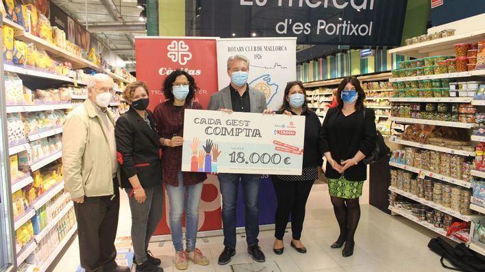 Los clientes de Eroski en Mallorca donan 18.000 euros a Cáritas Diocesana
