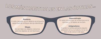 ¿Puedes saber cuál la graduación exacta de tus gafas mediante apps?