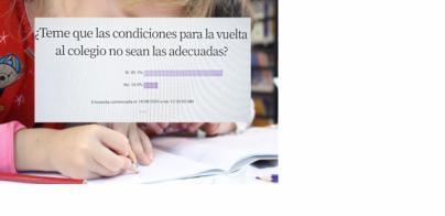 El 85,1 por cien de encuestados desconfía de las condiciones de la 'vuelta al cole'