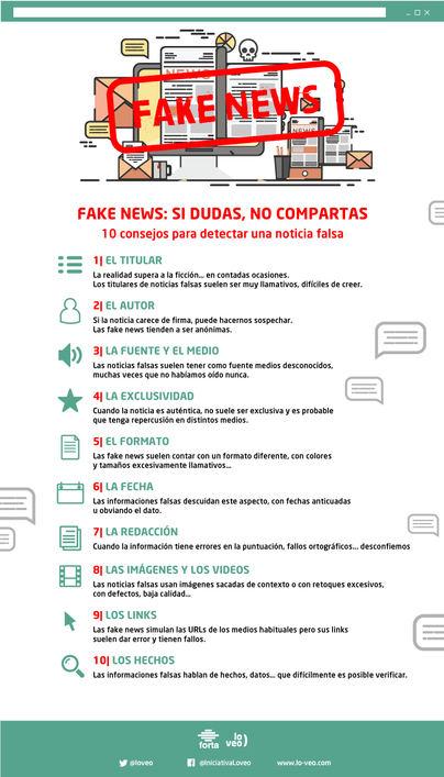 El 86 por cien de españoles tiene dificultades para distinguir las fake news de las noticias reales