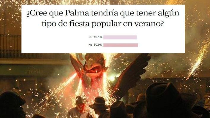 Opiniones divididas sobre si Palma debería tener una fiesta popular de verano