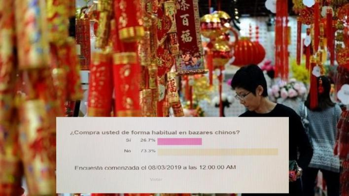 Sólo una cuarta parte de lectores confía en los bazares chinos para hacer compras