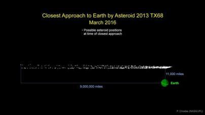 La amenaza de los asteroides une a las agencias espaciales
