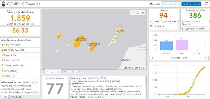 Web detallada del gobierno canario