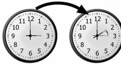Cómo detectar a los ladrones de tiempo