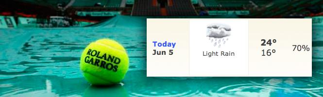 70% de probabilidad de lluvia para la final de Roland Garros