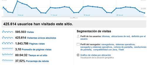 mallorcadiario.com bate su récord histórico de lectores